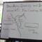 Bay Area Creativity and Innovation: Lesson 9, The Creative Vortex